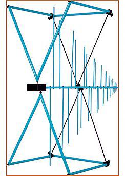 EMC Antennas and CDN's