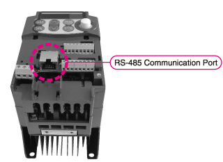 RS-485 communications port